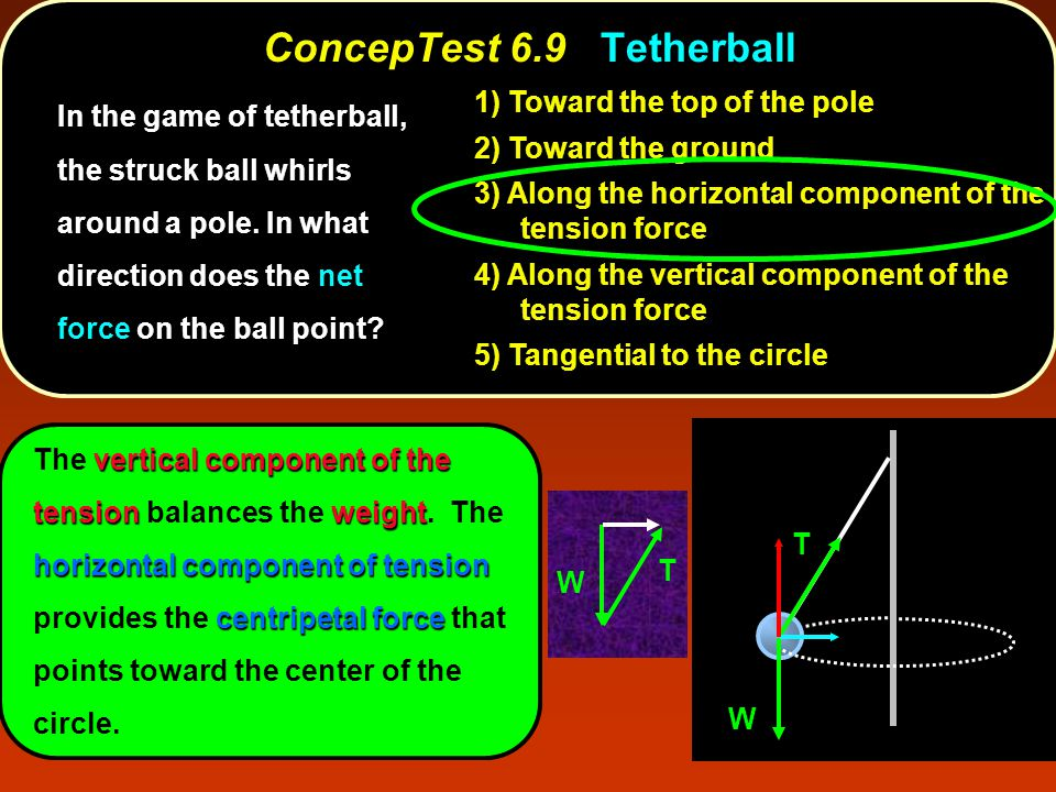 vertical component of the tensionweight horizontal component of tension centripetal force The vertical component of the tension balances the weight.