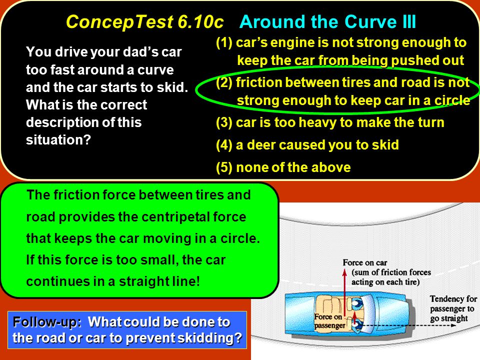 The friction force between tires and road provides the centripetal force that keeps the car moving in a circle. If this force is too small, the car co