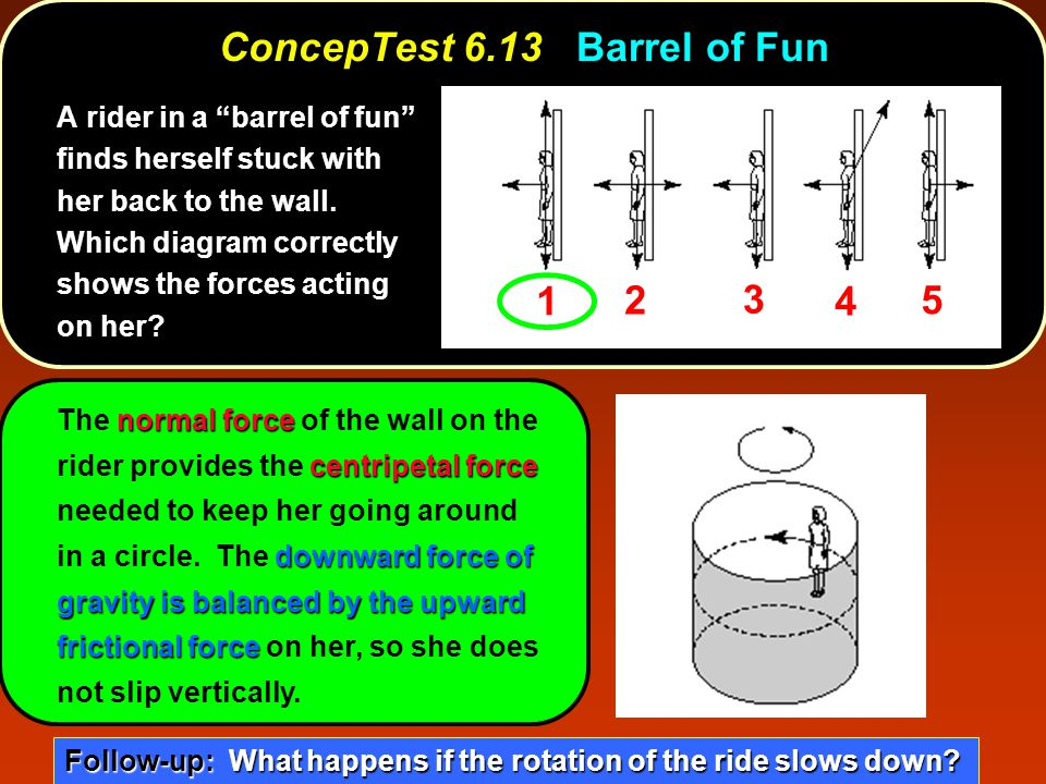 normal force centripetal force downward force of gravity is balanced by the upward frictional force The normal force of the wall on the rider provides the centripetal force needed to keep her going around in a circle.
