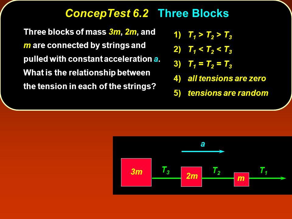 ConcepTest 6.2 Three Blocks T3T3 T2T2 T1T1 3m 2m m a 1) T 1 > T 2 > T 3 2) T 1 < T 2 < T 3 3) T 1 = T 2 = T 3 4) all tensions are zero 5) tensions are