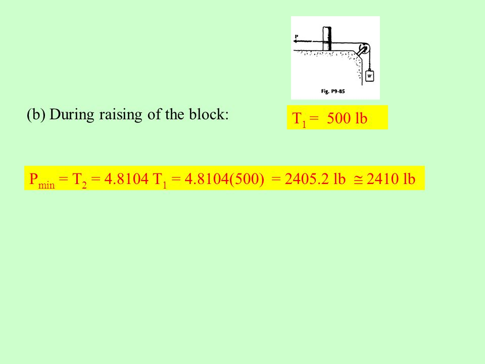 (b) During raising of the block: P min = T 2 = 4.8104 T 1 = 4.8104(500)= 2405.2 lb  2410 lb T 1 = 500 lb