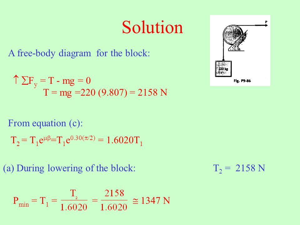 Solution   F y = T - mg = 0 T = mg =220 (9.807) = 2158 N A free-body diagram for the block: T 2 = T 1 e  =T 1 e 0.30(  /2) = 1.6020T 1 From equation (c): (a) During lowering of the block:T 2 = 2158 N P min = T 1 = =  1347 N
