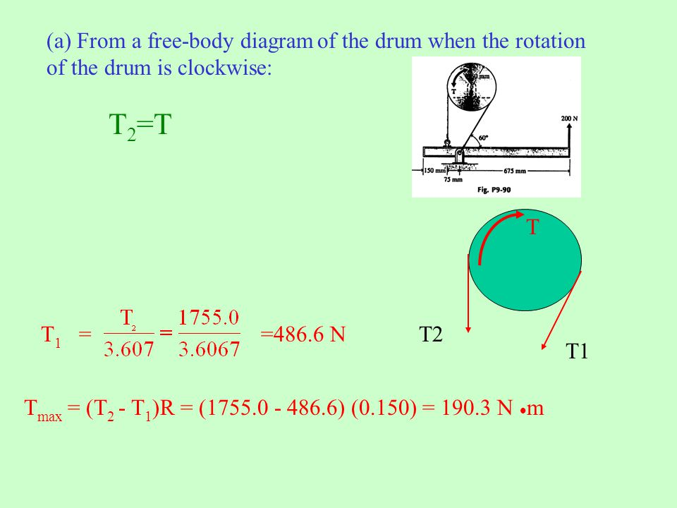 T 1 = =486.6 N T max = (T 2 - T 1 )R = (1755.0 - 486.6) (0.150) = 190.3 N  m (a) From a free-body diagramof the drum when the rotation of the drum is clockwise: T 2 =T T1 T2 T