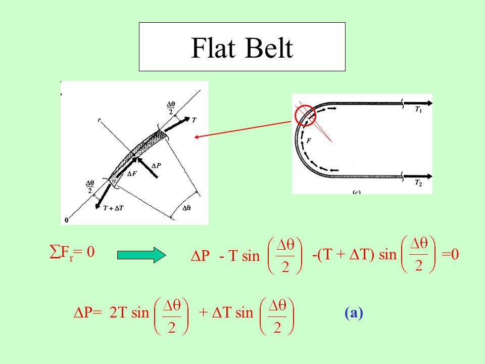 Flat Belt  F r = 0 - T sin -(T +  T) sin =0 PP  P= 2T sin +  T sin (a)