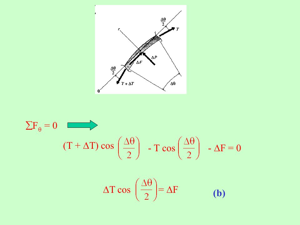 Solution  = (2  ) = 3.665 rad  = 0.35 (3.665) = 1.2828 T 2 = T 1 e  =T 1 e 1.2828 = 3.607T 1 From equation (c): (a) From a free-body diagramof the handle  M A = 200(675) - 15(225) - T (75) = 0 T = 1755.0 N T
