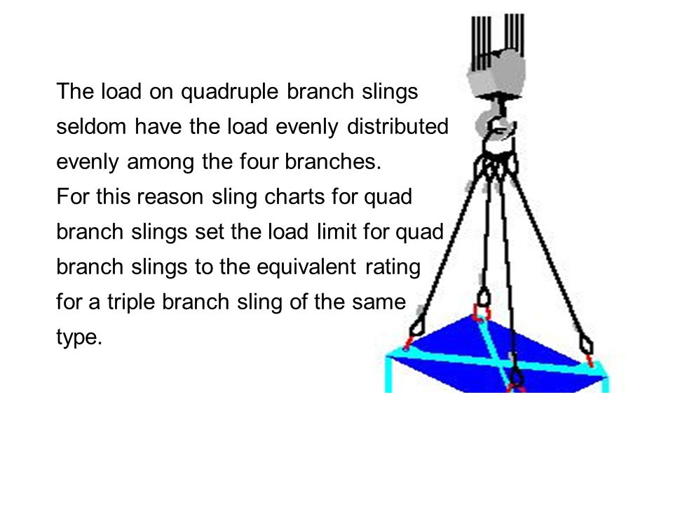 The load on quadruple branch slings seldom have the load evenly distributed evenly among the four branches. For this reason sling charts for quad bran