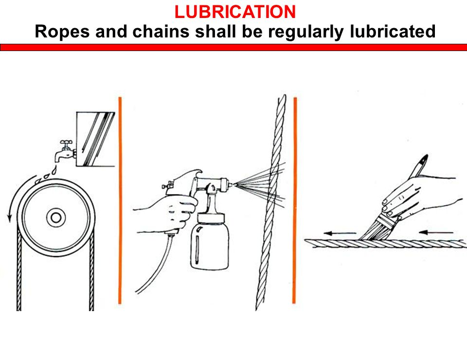 LUBRICATION Ropes and chains shall be regularly lubricated