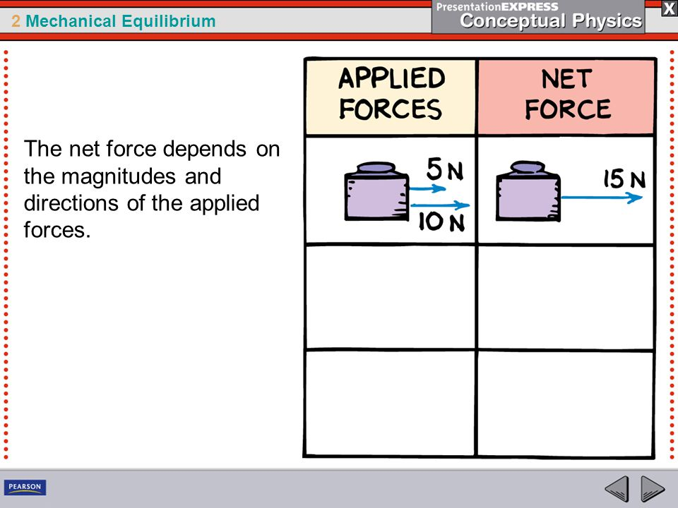 2 Mechanical Equilibrium The net force depends on the magnitudes and directions of the applied forces.