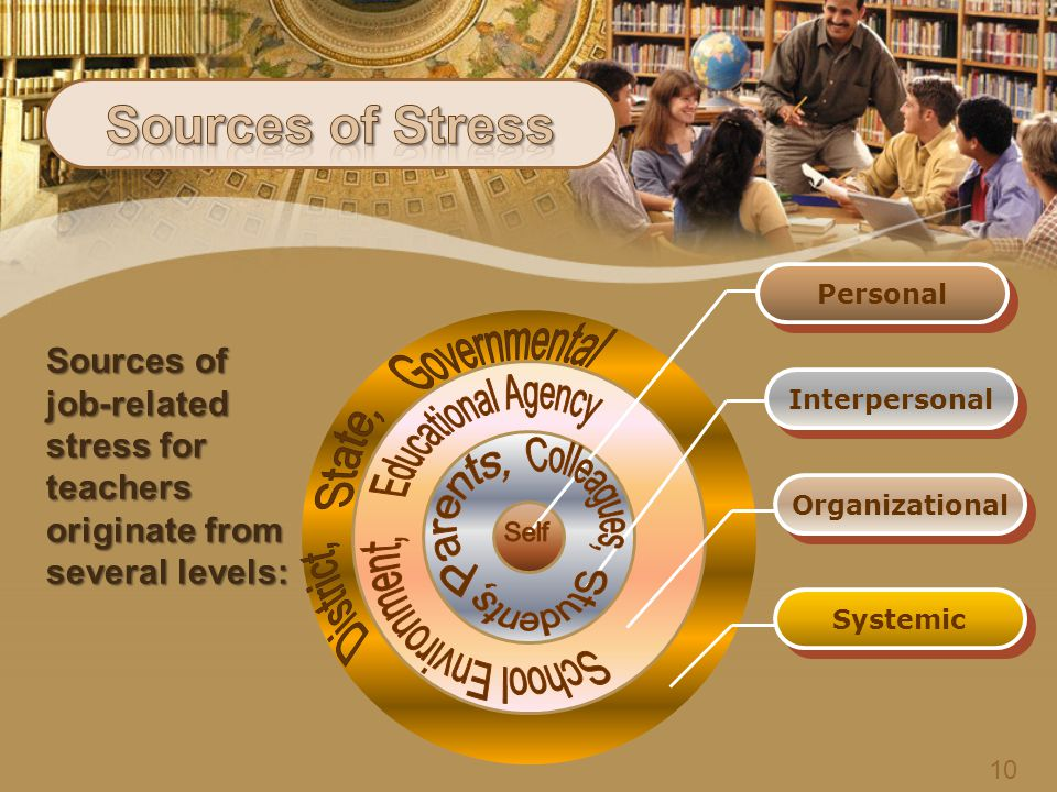 Personal Interpersonal Organizational Systemic Sources of job-related stress for teachers originate from several levels: 10