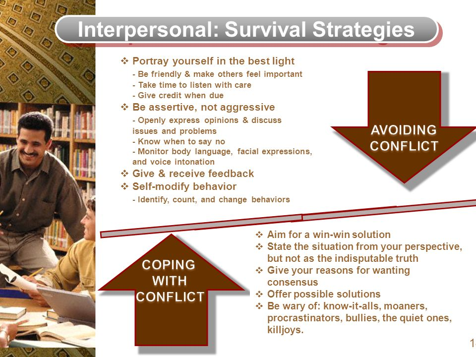 Interpersonal: Survival Strategies  Aim for a win-win solution  State the situation from your perspective, but not as the indisputable truth  Give your reasons for wanting consensus  Offer possible solutions  Be wary of: know-it-alls, moaners, procrastinators, bullies, the quiet ones, killjoys.