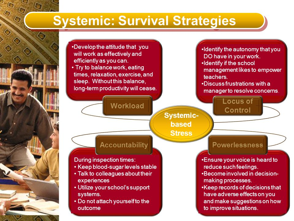 Systemic: Survival Strategies Workload Locus of Control AccountabilityPowerlessness Systemic- based Stress During inspection times: Keep blood-sugar levels stable Talk to colleagues about their experiences Utilize your school's support systems.