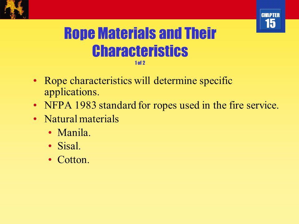 CHAPTER 15 Manila Rope