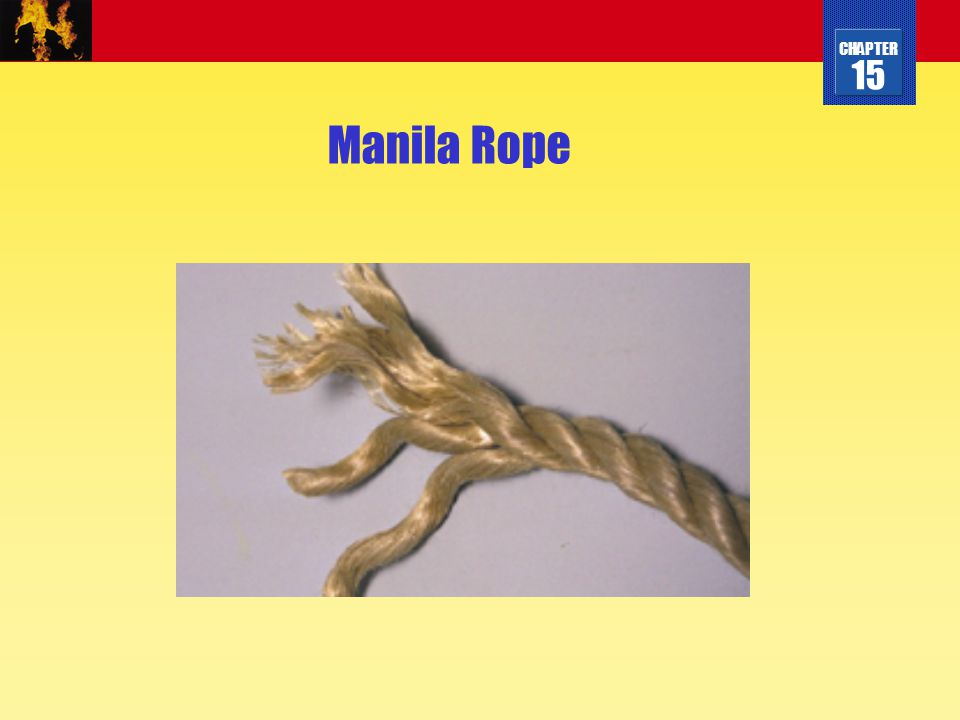 CHAPTER 15 Rope Materials and Their Characteristics 2 of 2 Synthetic materials: Nylon.