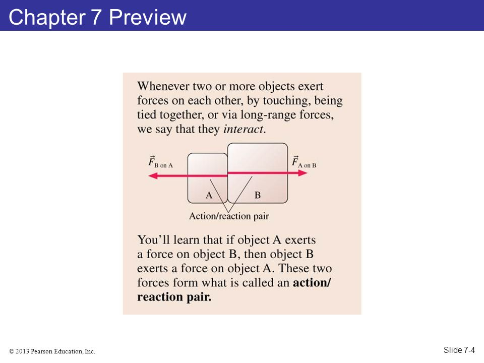© 2013 Pearson Education, Inc. Chapter 7 Preview Slide 7-4