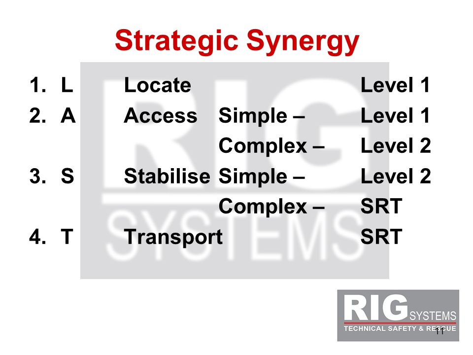 11 Strategic Synergy 1.L LocateLevel 1 2.AAccessSimple – Level 1 Complex – Level 2 3.SStabiliseSimple – Level 2 Complex – SRT 4.T Transport SRT