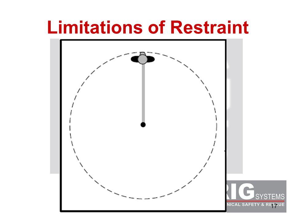 17 Limitations of Restraint
