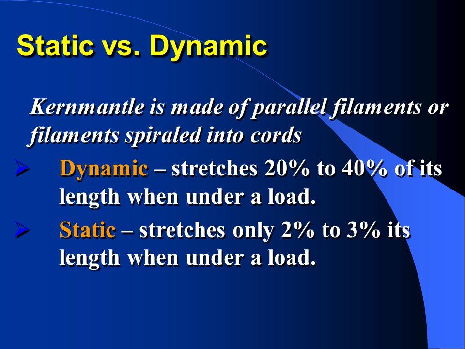 Static vs.