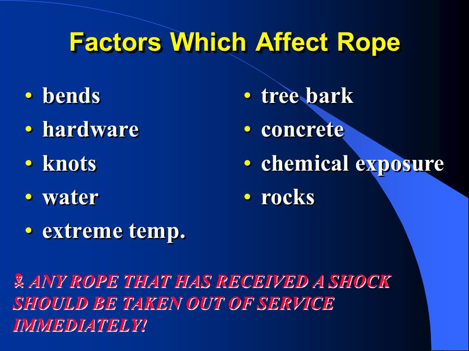 Factors Which Affect Rope bends hardware knots water extreme temp. bends hardware knots water extreme temp. tree bark concrete chemical exposure rocks
