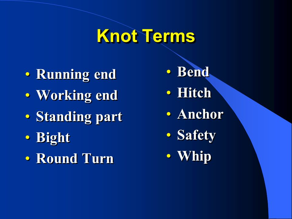 Knot Terms Running end Working end Standing part Bight Round Turn Running end Working end Standing part Bight Round Turn Bend Hitch Anchor Safety Whip
