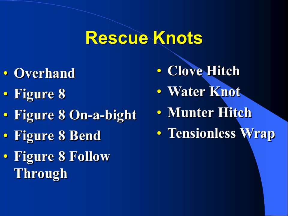 Rescue Knots Overhand Figure 8 Figure 8 On-a-bight Figure 8 Bend Figure 8 Follow Through Overhand Figure 8 Figure 8 On-a-bight Figure 8 Bend Figure 8