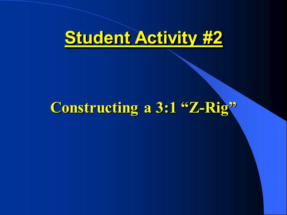 "Student Activity #2 Constructing a 3:1 ""Z-Rig"" Constructing a 3:1 ""Z-Rig"""