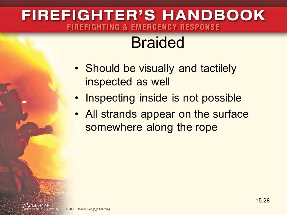 Braided Should be visually and tactilely inspected as well Inspecting inside is not possible All strands appear on the surface somewhere along the rop