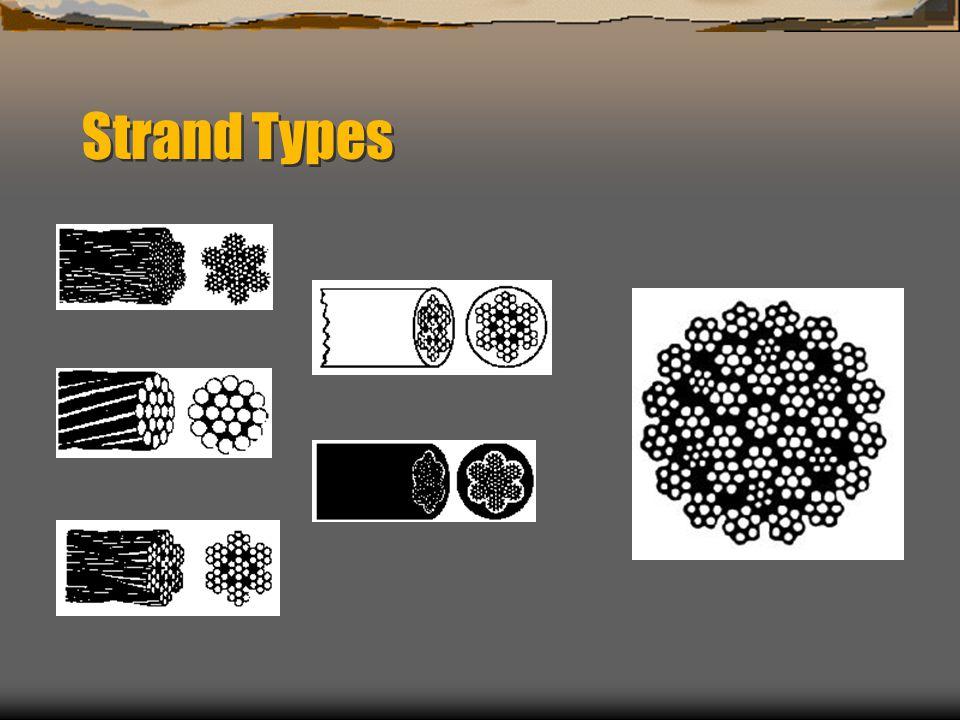 Strand Types