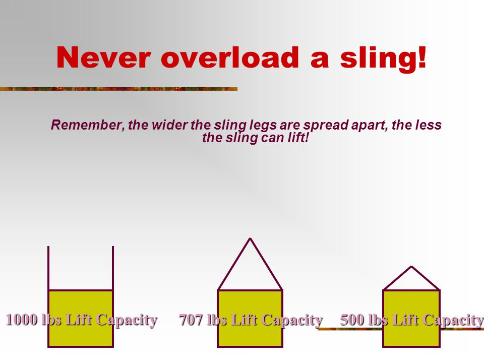 Never overload a sling! Remember, the wider the sling legs are spread apart, the less the sling can lift! 1000 lbs Lift Capacity 707 lbs Lift Capacity