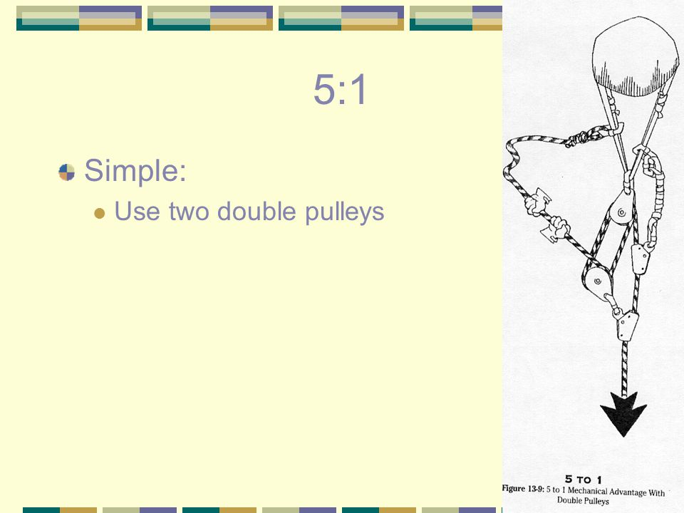 5:1 Simple: Use two double pulleys
