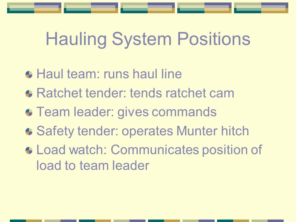 Hauling System Positions Haul team: runs haul line Ratchet tender: tends ratchet cam Team leader: gives commands Safety tender: operates Munter hitch Load watch: Communicates position of load to team leader