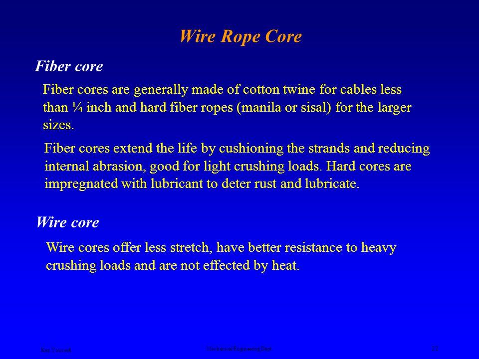 Ken Youssefi Mechanical Engineering Dept. 21 Wire Ropes