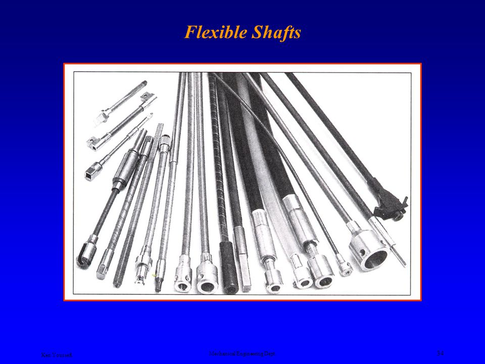 Ken Youssefi Mechanical Engineering Dept. 33 Flexible Shafts Flexible shafts are used to transmit motion or power along a curved path between two shaf