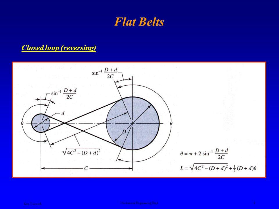 Ken Youssefi Mechanical Engineering Dept. 3 Flat Belts Flat Belt arrangement Open loop