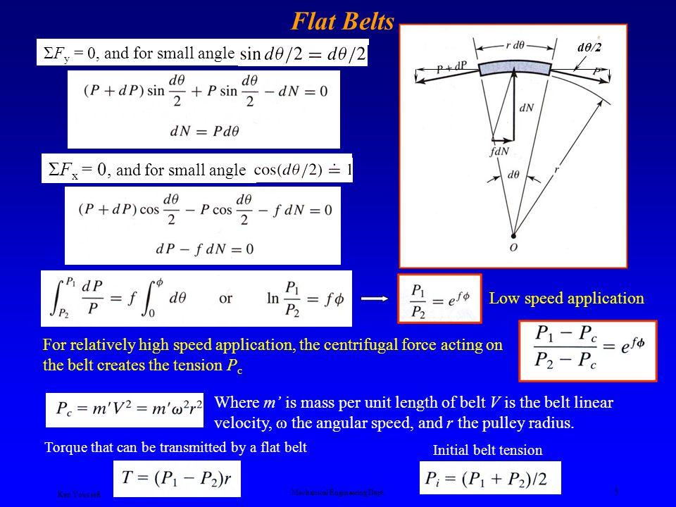 Ken Youssefi Mechanical Engineering Dept. 35 Bend radius Allowable Torque