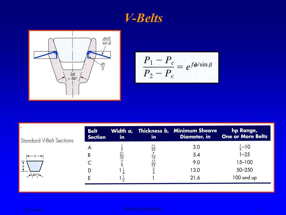 Ken Youssefi Mechanical Engineering Dept. 6 V-Belts