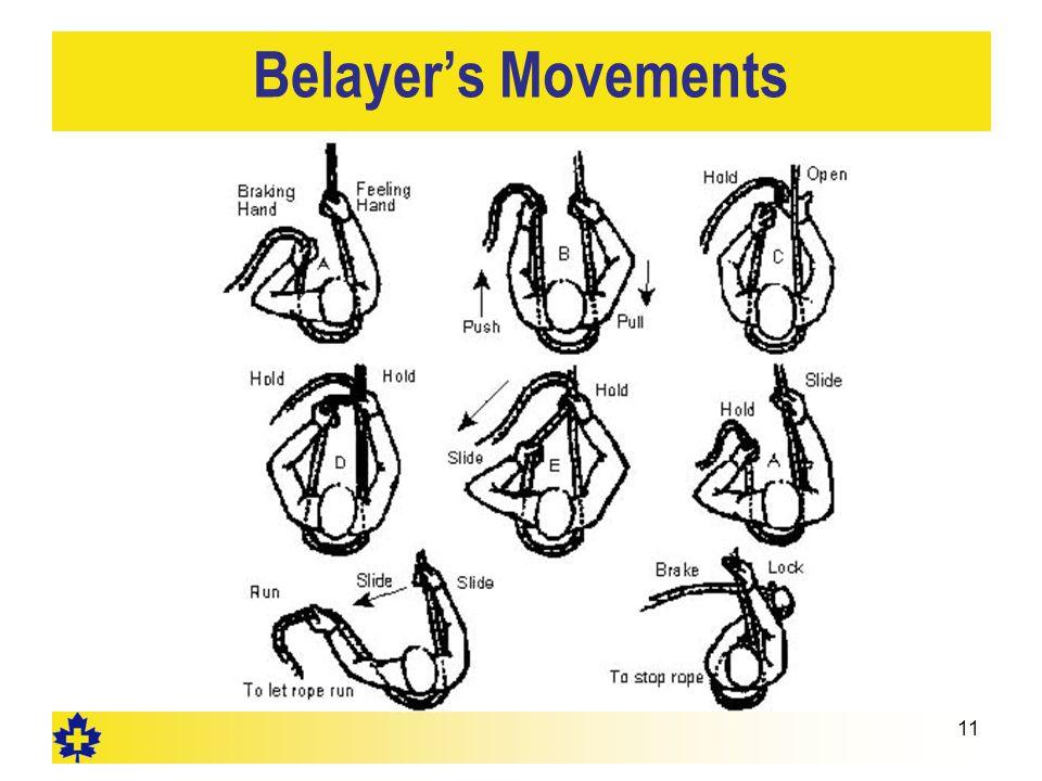 11 Belayer's Movements