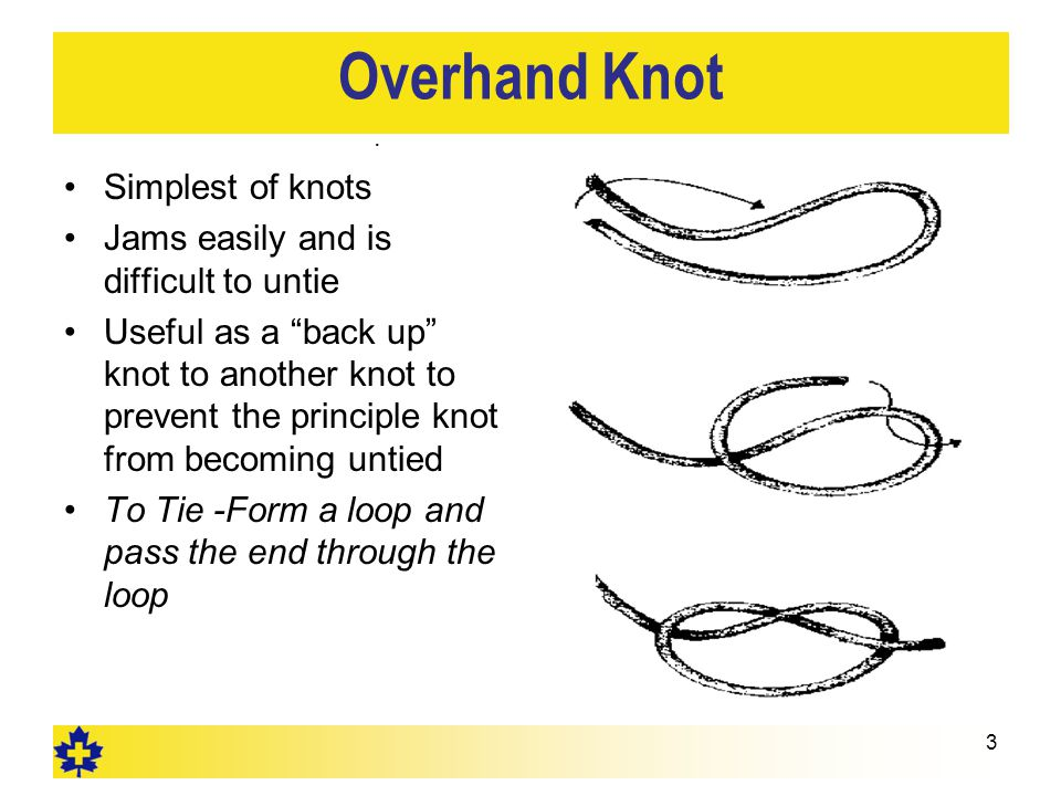 """3 Overhand Knot Simplest of knots Jams easily and is difficult to untie Useful as a """"back up"""" knot to another knot to prevent the principle knot from"""