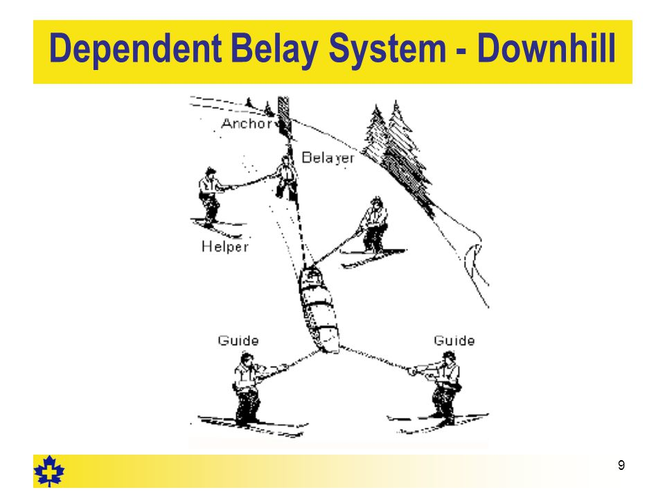 9 Dependent Belay System - Downhill