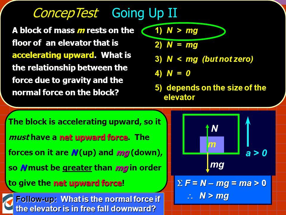 net upward force Nmg Nmg net upward force The block is accelerating upward, so it must have a net upward force.