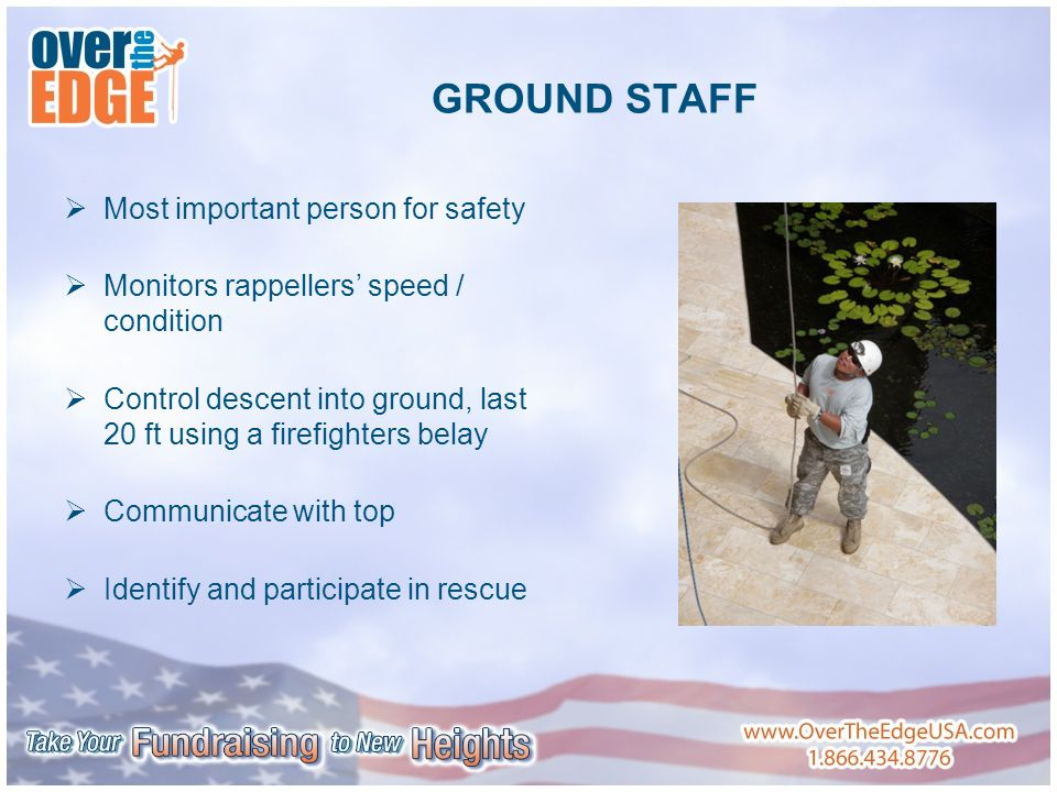 GROUND STAFF  Most important person for safety  Monitors rappellers' speed / condition  Control descent into ground, last 20 ft using a firefighters belay  Communicate with top  Identify and participate in rescue