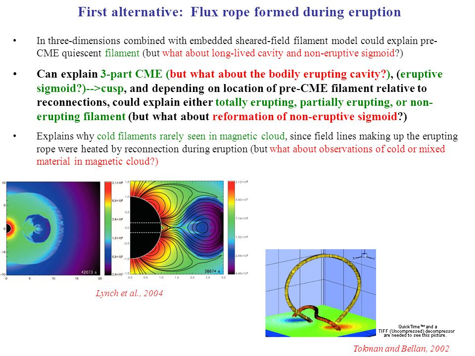 First alternative: Flux rope formed during eruption Lynch et al., 2004 Tokman and Bellan, 2002 In three-dimensions combined with embedded sheared-field filament model could explain pre- CME quiescent filament (but what about long-lived cavity and non-eruptive sigmoid?) Can explain 3-part CME (but what about the bodily erupting cavity?), (eruptive sigmoid?)-->cusp, and depending on location of pre-CME filament relative to reconnections, could explain either totally erupting, partially erupting, or non- erupting filament (but what about reformation of non-eruptive sigmoid?) Explains why cold filaments rarely seen in magnetic cloud, since field lines making up the erupting rope were heated by reconnection during eruption (but what about observations of cold or mixed material in magnetic cloud?)