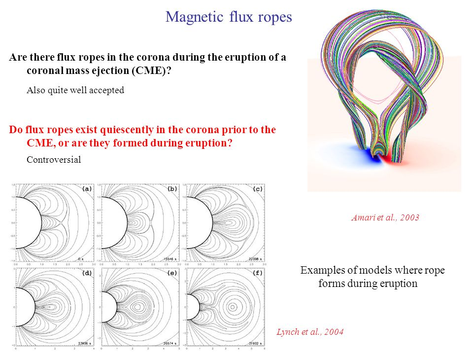 Magnetic flux ropes Are there flux ropes in the corona during the eruption of a coronal mass ejection (CME).