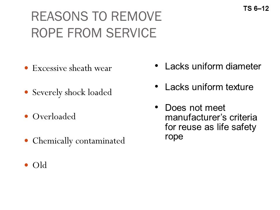 REASONS TO REMOVE ROPE FROM SERVICE Excessive sheath wear Severely shock loaded Overloaded Chemically contaminated Old TS 6–12 Lacks uniform diameter Lacks uniform texture Does not meet manufacturer's criteria for reuse as life safety rope