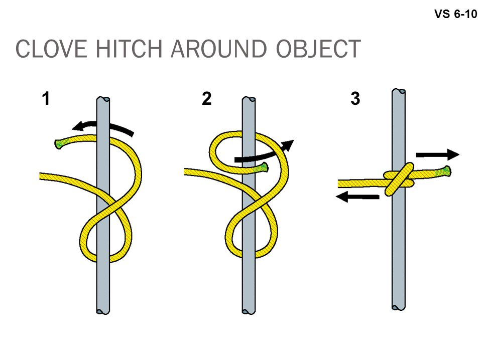 CLOVE HITCH AROUND OBJECT VS 6-10 213