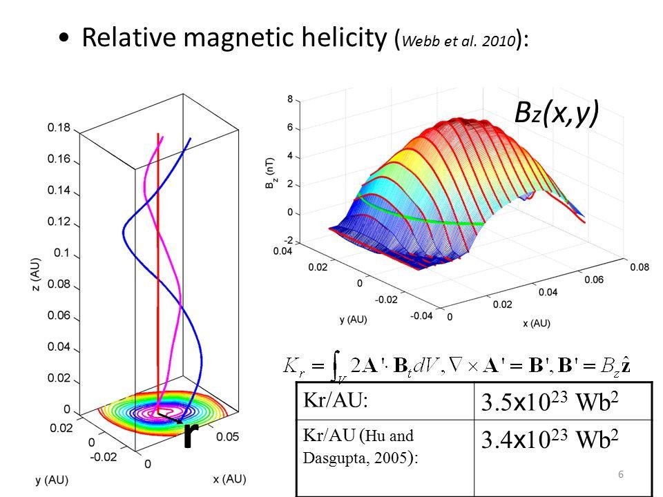 6 Relative magnetic helicity ( Webb et al. 2010 ): B z (x,y) r Kr/AU: 3.5 x 10 23 Wb 2 Kr/AU ( Hu and Dasgupta, 2005 ): 3.4 x 10 23 Wb 2