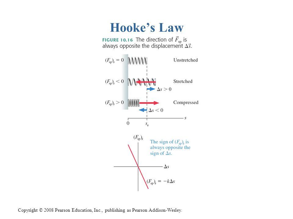 Copyright © 2008 Pearson Education, Inc., publishing as Pearson Addison-Wesley. Hooke's Law