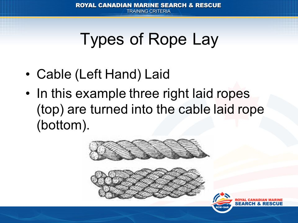 Types of Rope Lay Cable (Left Hand) Laid In this example three right laid ropes (top) are turned into the cable laid rope (bottom).