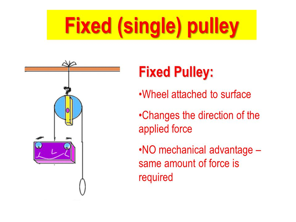 Fixed Pulley: Wheel attached to surface Changes the direction of the applied force NO mechanical advantage – same amount of force is required Fixed (s