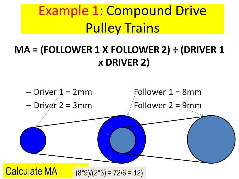 Example 1: Compound Drive Pulley Trains MA = (FOLLOWER 1 X FOLLOWER 2) ÷ (DRIVER 1 x DRIVER 2) – Driver 1 = 2mmFollower 1 = 8mm – Driver 2 = 3mmFollow