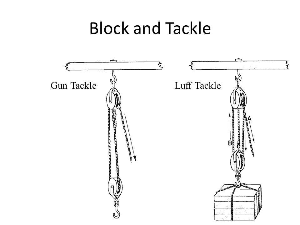 Block and Tackle Gun TackleLuff Tackle